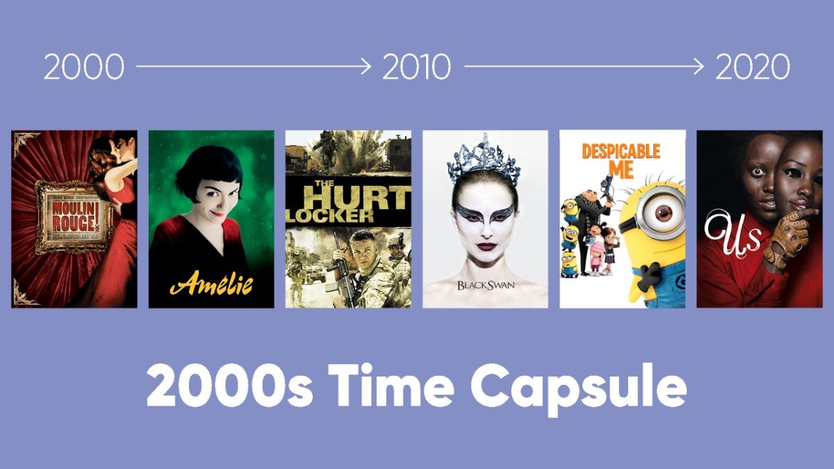 2000s-time-capsule-movies