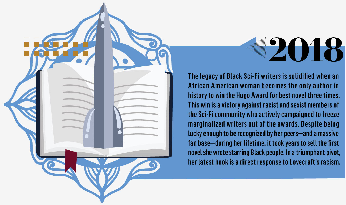 2018: The legacy of Black Sci-Fi writers is solidified when an African American woman becomes the only author in history to win the Hugo Award for best novel three times. This win is a victory against racist and sexist members of the Sci-Fi community who actively campaigned to freeze marginalized writers out of the awards. Despite being lucky enough to be recognized by her peers–and a massive fan base–during her lifetime, it took years to sell the first novel she wrote starring Black people. In a triumphant pivot, her latest book is a direct response to Lovecraft's racism.
